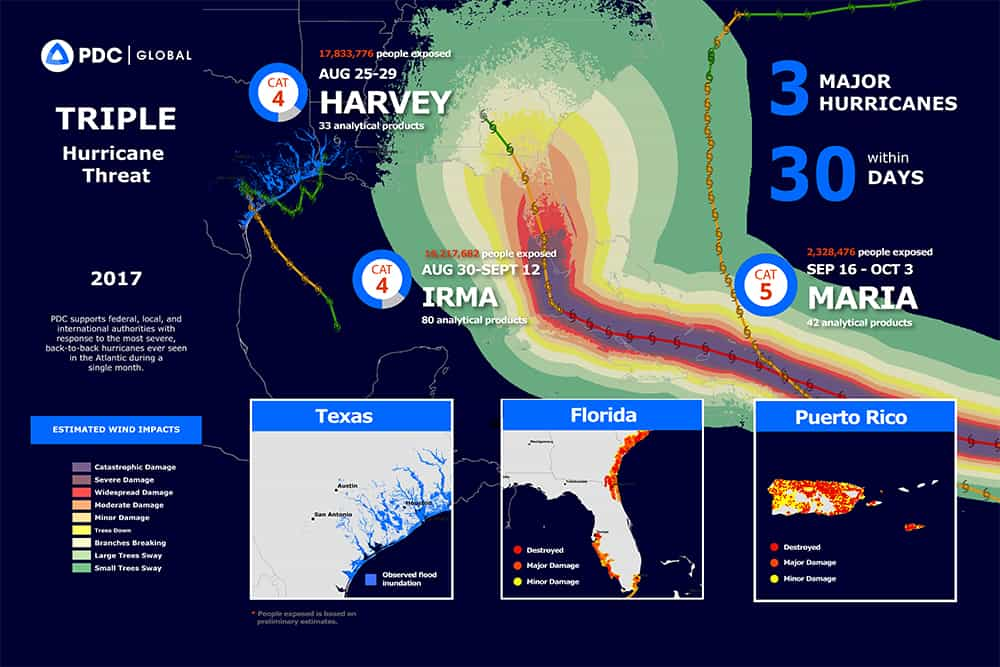 PDC-FEMA team up during record-breaking Atlantic Hurricanes